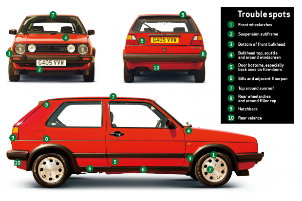 Classic & Sports Car – Buyer's guide: Volkswagen Golf GTI Mk2