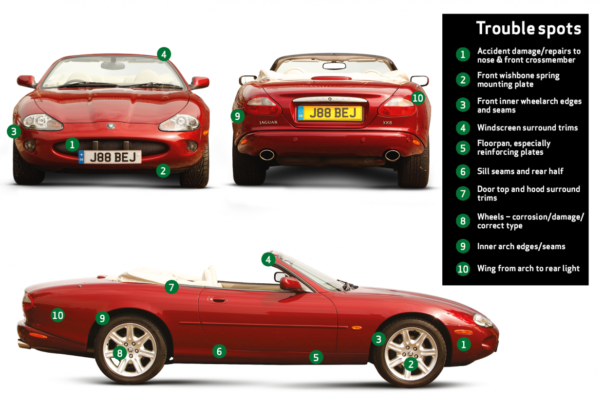 Jaguar Xk8 Xkr Buyer S Guide What To Pay And What To Look For Classic Sports Car