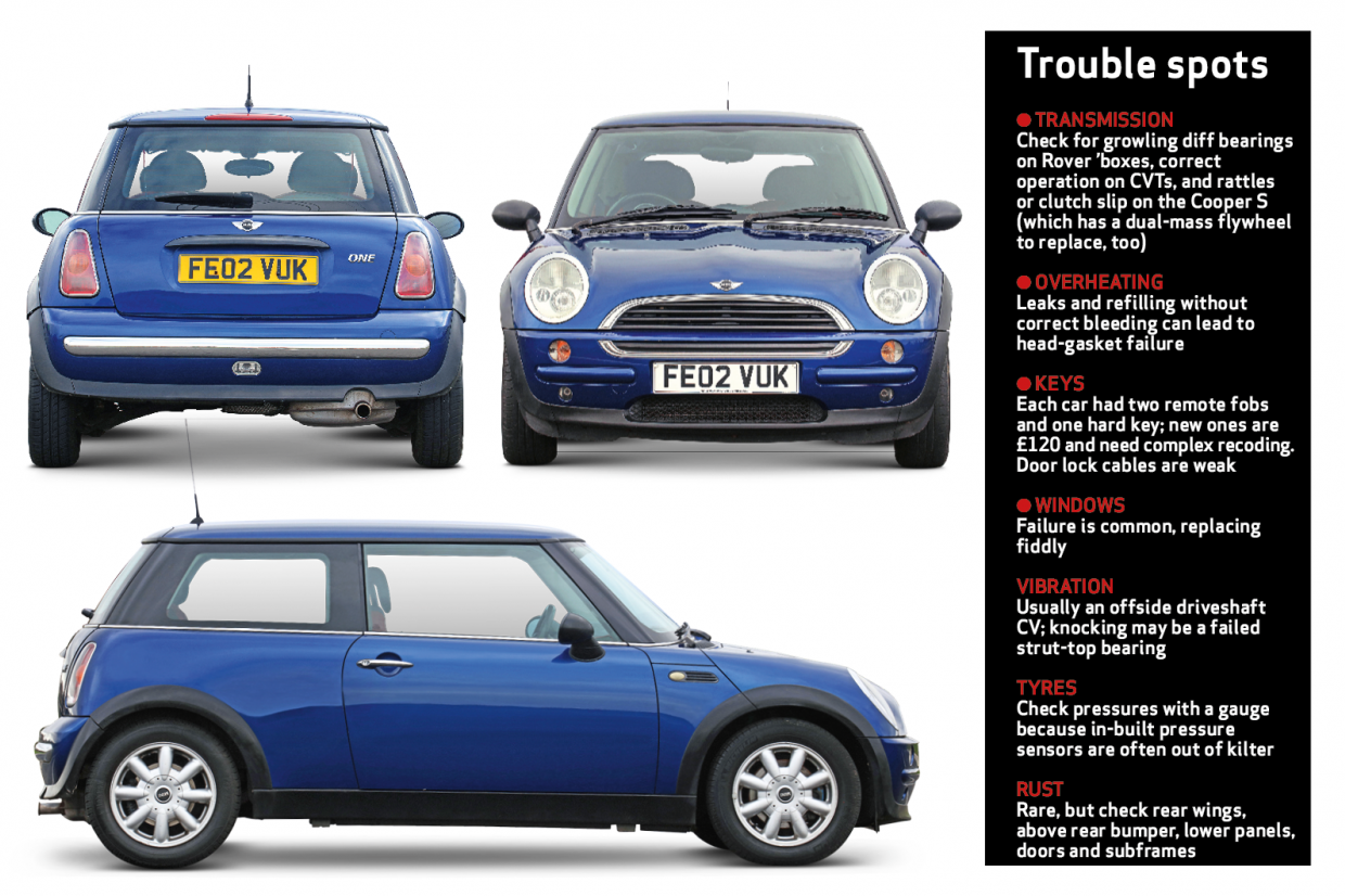 Mini (R50-R53) buyer's guide: what to pay and what to look for | Classic &  Sports CarClassic & Sports Car