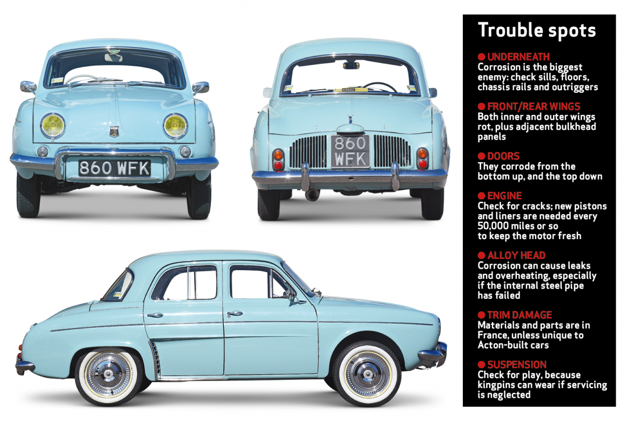 Classic & Sports Car – Buyer's guide: Renault Dauphine
